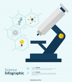 Science Microscope Design PSD