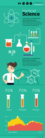Free Science Infographic PSD Design