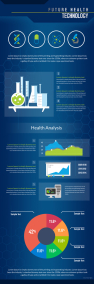Medical Health Infographic PSD Design