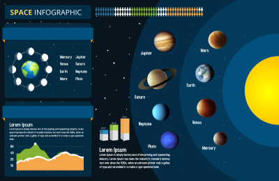 Planets Infographic Illustration